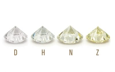 "Diamond Color – the second most important ""C"""